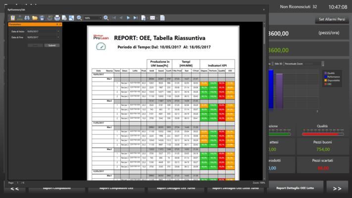 Schermata di software Prolean dedicato