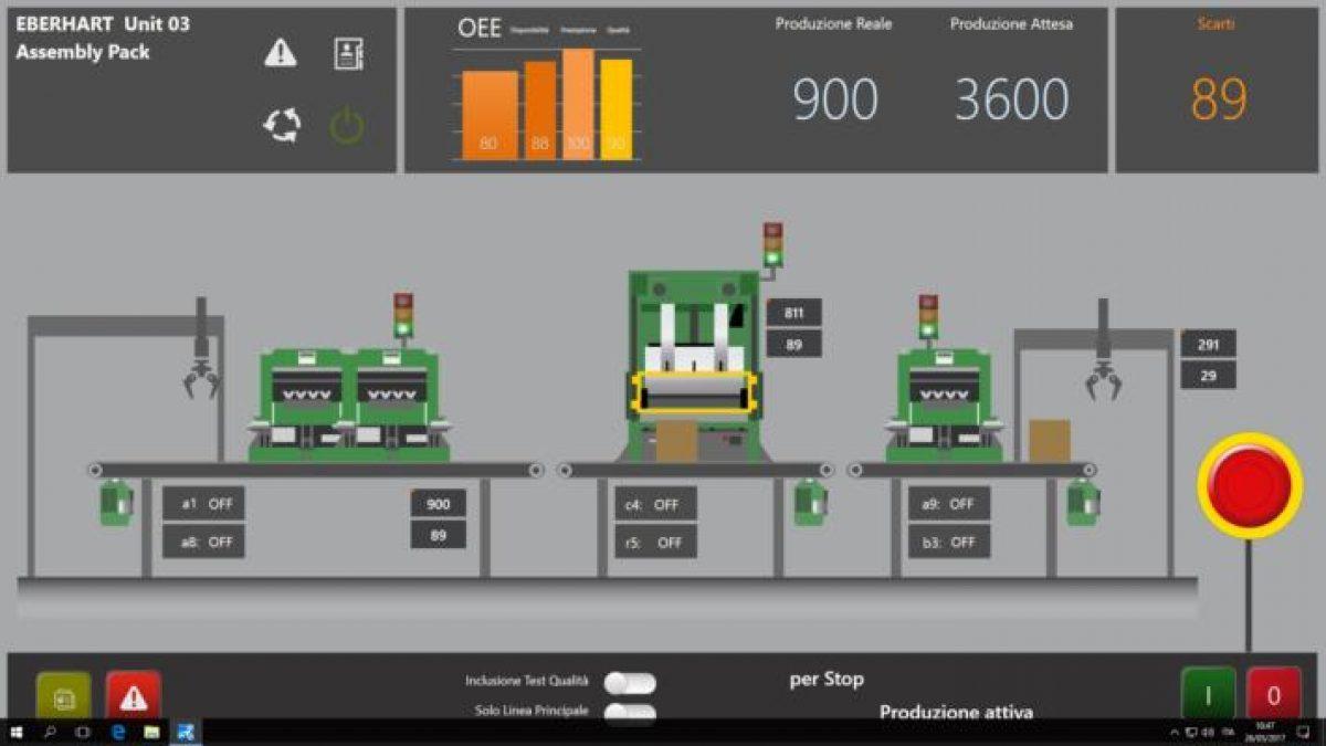 Schermata di utilizzo di software per l'interconnessione di dati